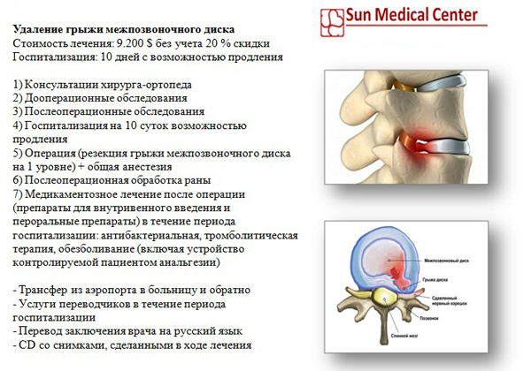Sun Medical Centr